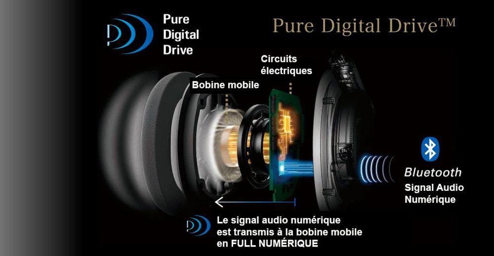 Casque audio sans fil circum-aural certifié Hi-Res avec technologie « Pure Digital Drive™ » – AUDIO-TECHNICA ATH-DSR7BT